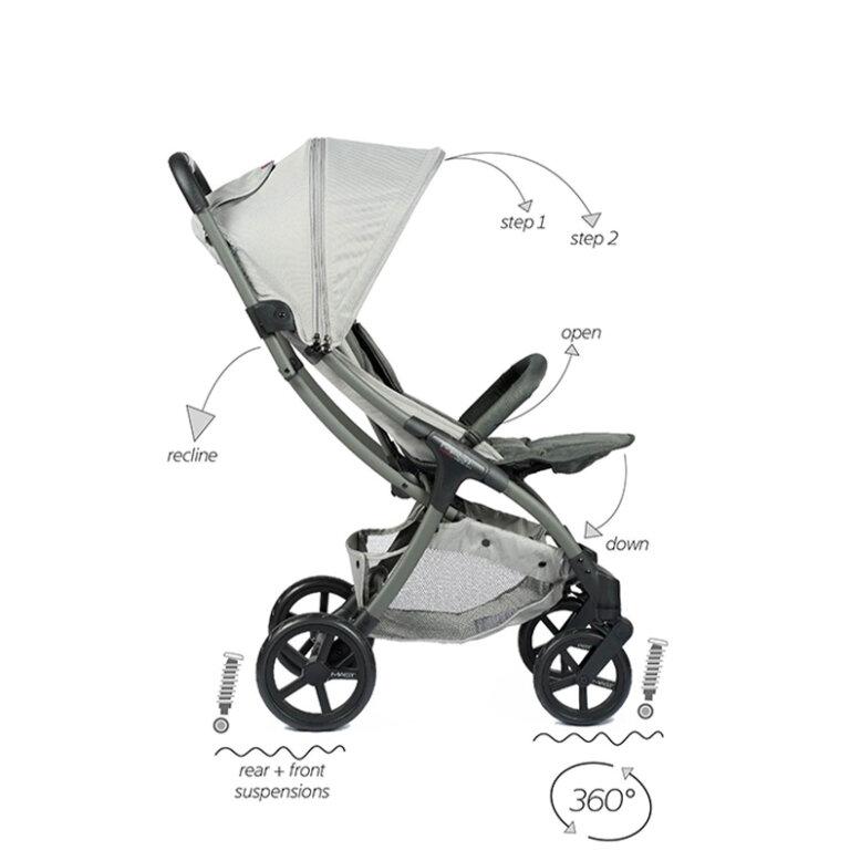 Kinderwagen / Buggy M.2x MAST Swiss Design